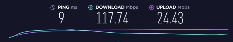 My network speed for video upload to pornhub
